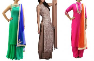 Dressing for Indian wedding events | Mehendi outfits women